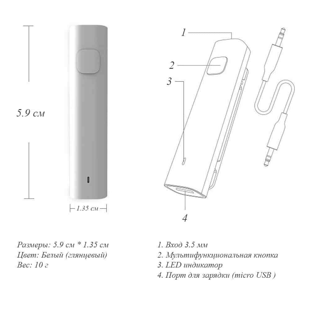 Xiaomi Bluetooth Audio Receiver характеристики