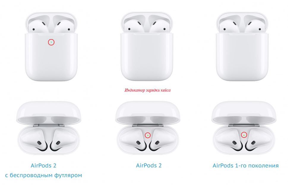 Отличие Airpoods 1 и Airpods 2