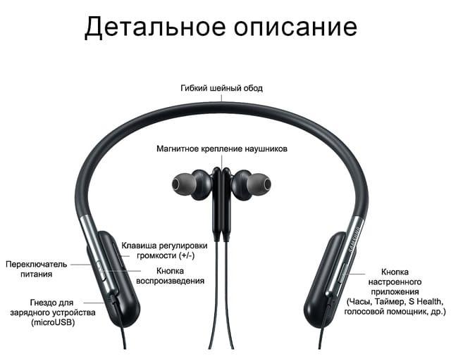 Samsung U Flex детальное описание